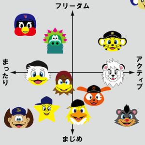 野球チームキャラクター 図解・グラフ・一覧・比較の画像