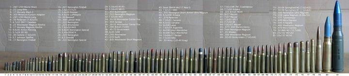 弾丸 図解・グラフ・一覧・比較の画像とか