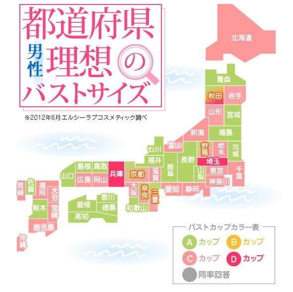 都道府県別 男性の理想バストサイズ 図解・グラフ・一覧・比較の画像とか