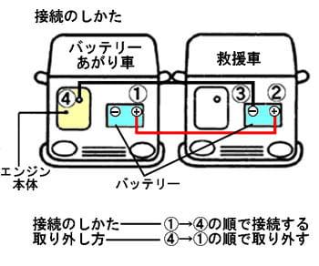 バッテリー接続 図解・グラフ・一覧・比較の画像とか
