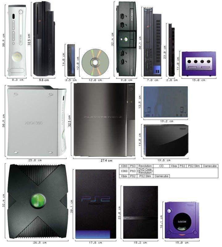 ゲーム機のサイズ 図解・グラフ・一覧・比較の画像とか