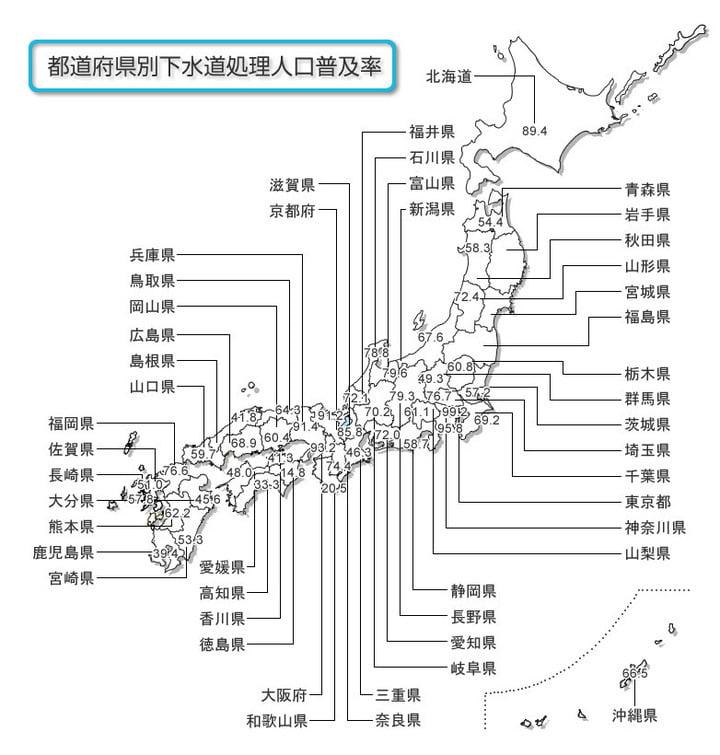 都道府県別下水道処理人口普及率 図解・グラフ・一覧・比較の画像とか