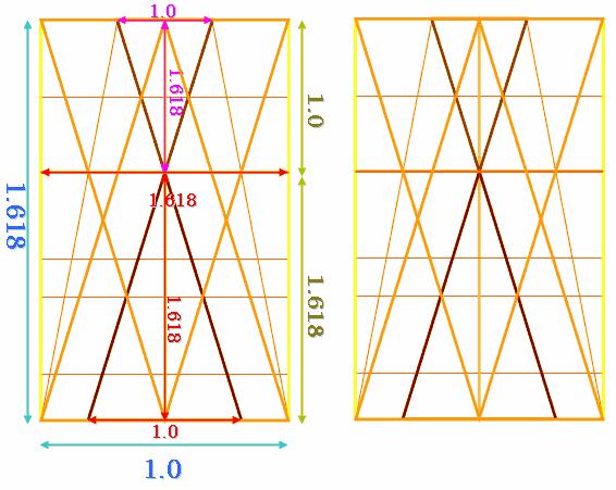 黄金比 図解・グラフ・一覧・比較の画像とか
