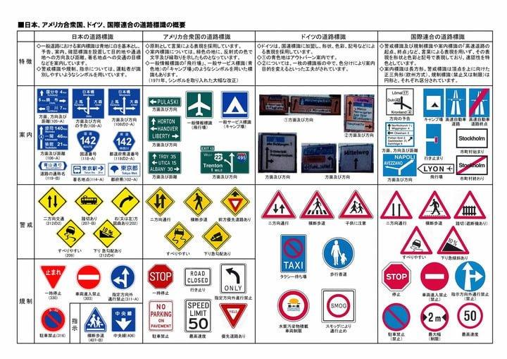 日本、アメリカ合衆国、ドイツ、国際連合の道路標識の概要 図解・グラフ・一覧・比較の画像とか