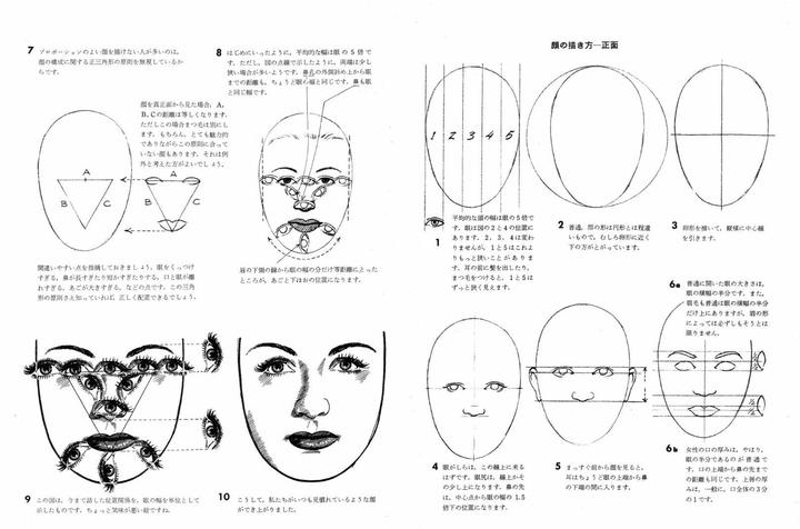 顔の書き方 図解・グラフ・一覧・比較の画像とか