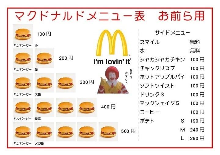マクドナルド メニュー表 図解・グラフ・一覧・比較の画像とか