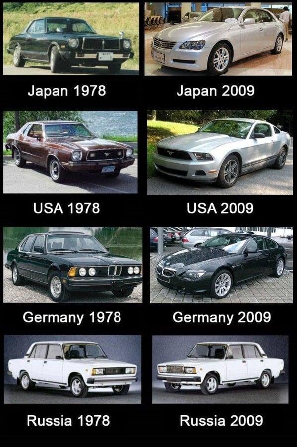 世界のクルマ1978-2009 図解・グラフ・一覧・比較の画像とか
