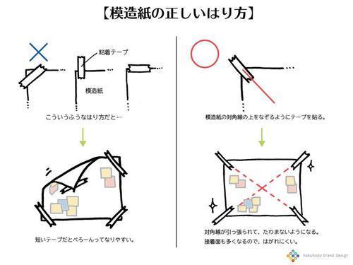 模造紙の正しい貼り方 図解・グラフ・一覧・比較の画像とか