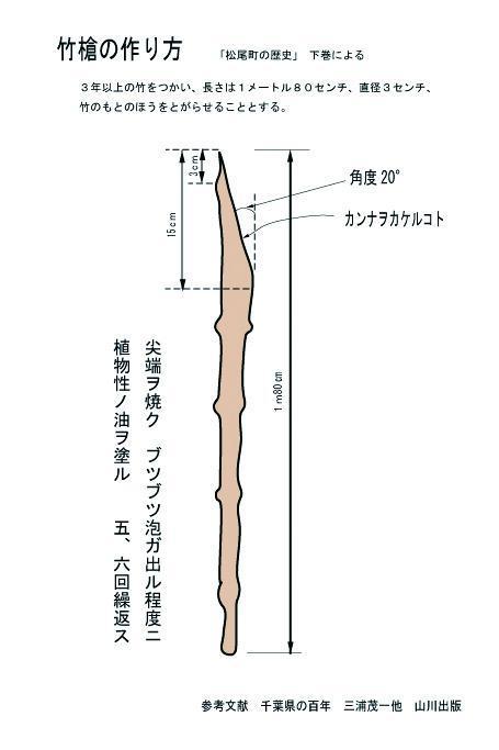 竹槍の作り方 図解・グラフ・一覧・比較の画像とか