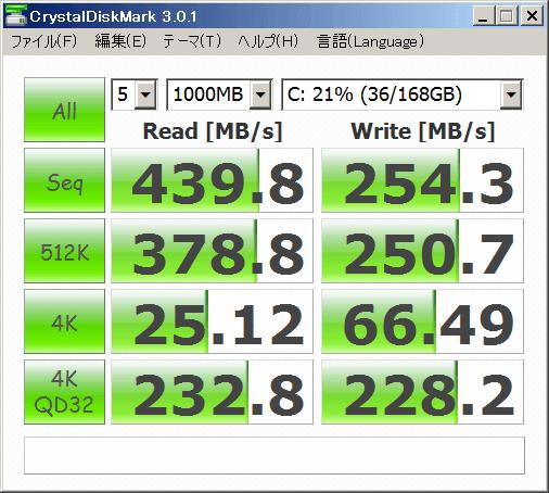 Core i7 2600KIntel520-180GB-AHCI