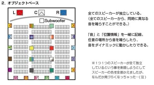 日本全国版 IMAX & DOLBY ATMOS シアター情報